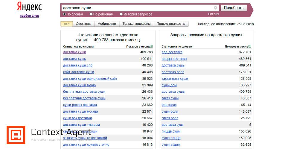 Сбор поисковых запросов под доставку роллов